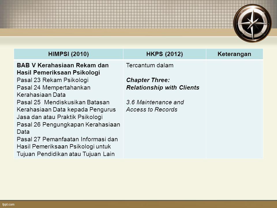 HIMPSI (2010) HKPS (2012) Keterangan. BAB V Kerahasiaan Rekam dan Hasil Pemeriksaan Psikologi. Pasal 23 Rekam Psikologi.