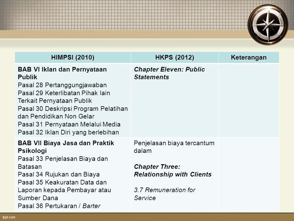 HIMPSI (2010) HKPS (2012) Keterangan. BAB VI Iklan dan Pernyataan Publik. Pasal 28 Pertanggungjawaban.