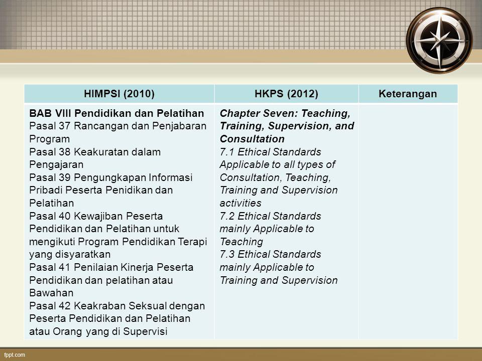 HIMPSI (2010) HKPS (2012) Keterangan. BAB VIII Pendidikan dan Pelatihan. Pasal 37 Rancangan dan Penjabaran Program.