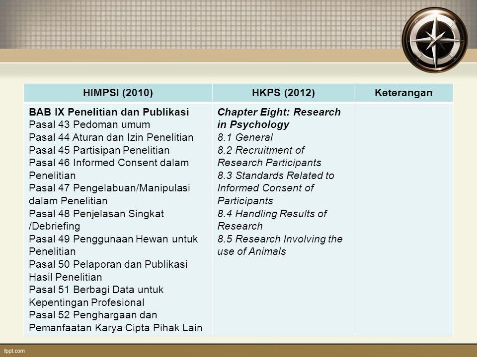 HIMPSI (2010) HKPS (2012) Keterangan. BAB IX Penelitian dan Publikasi. Pasal 43 Pedoman umum. Pasal 44 Aturan dan Izin Penelitian.