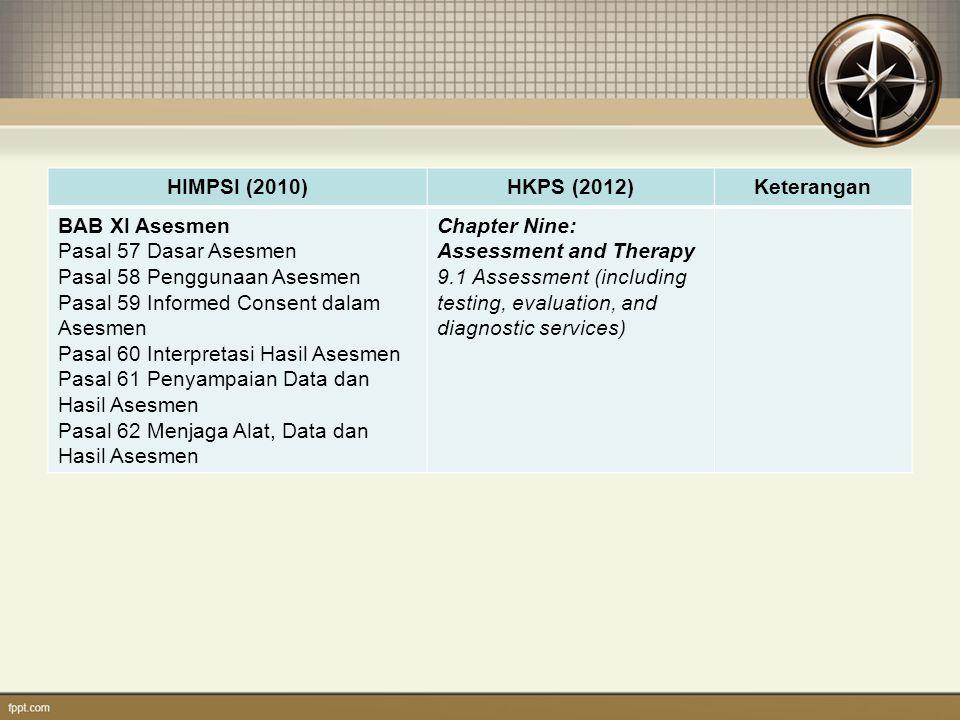 HIMPSI (2010) HKPS (2012) Keterangan. BAB XI Asesmen. Pasal 57 Dasar Asesmen. Pasal 58 Penggunaan Asesmen.