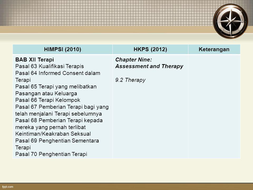 HIMPSI (2010) HKPS (2012) Keterangan. BAB XII Terapi. Pasal 63 Kualifikasi Terapis. Pasal 64 Informed Consent dalam Terapi.