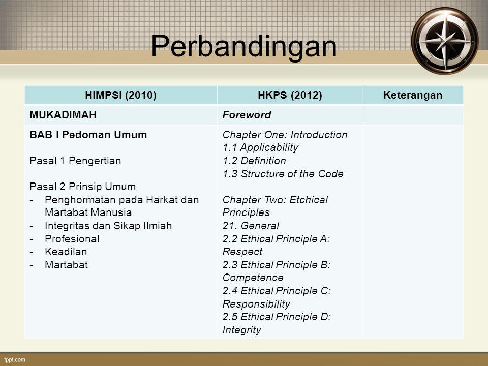 Perbandingan HIMPSI (2010) HKPS (2012) Keterangan MUKADIMAH Foreword