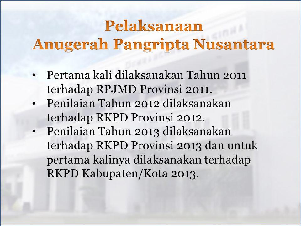 Anugerah Pangripta Nusantara