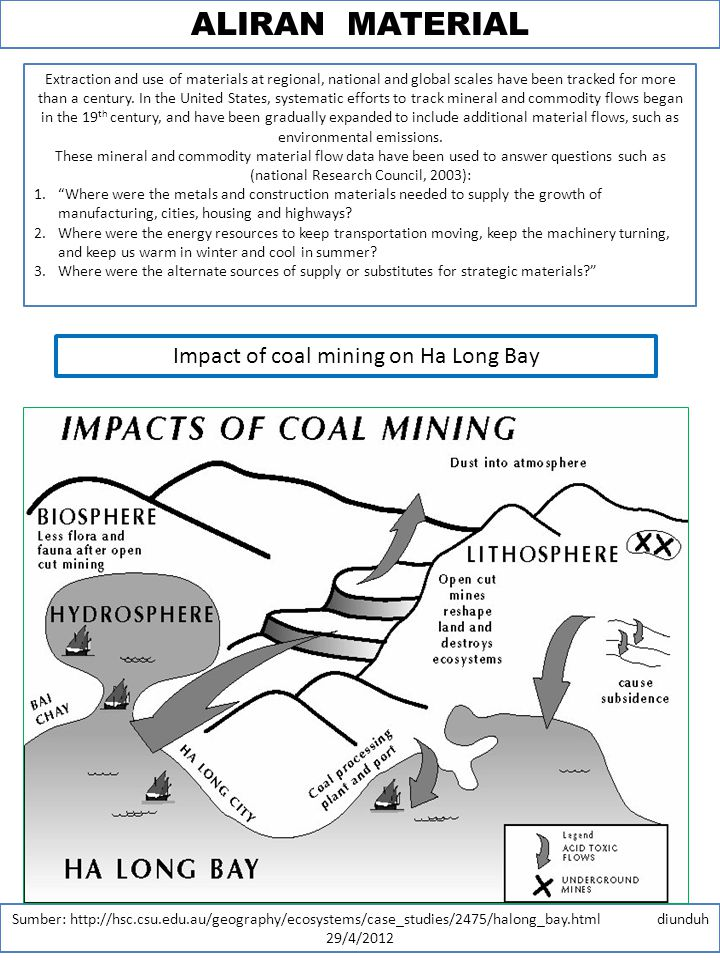 Impact of coal mining on Ha Long Bay
