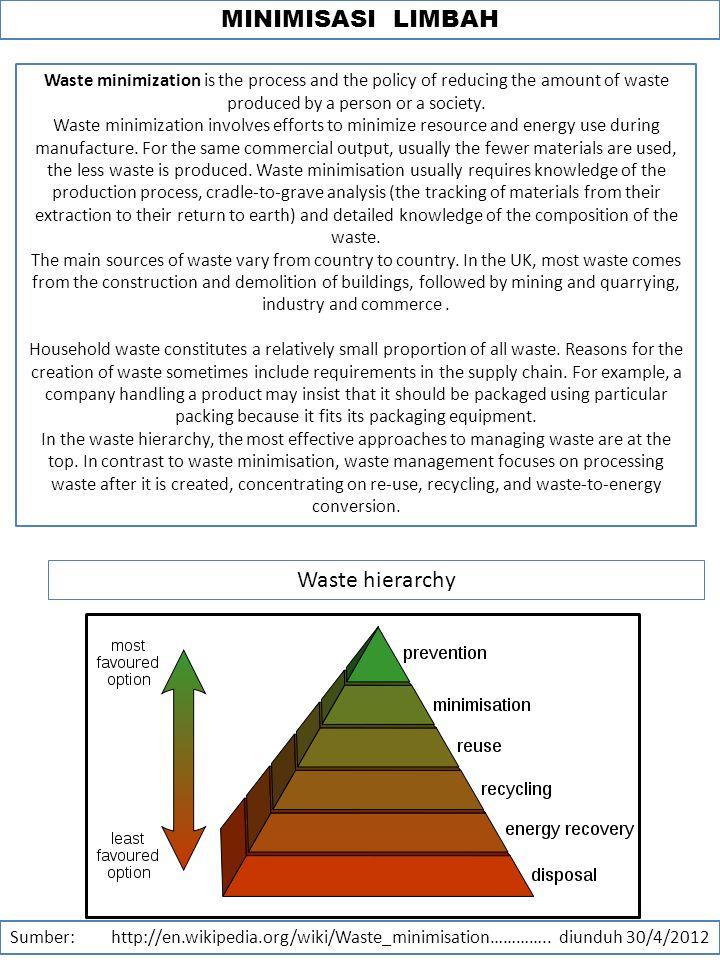 MINIMISASI LIMBAH Waste hierarchy