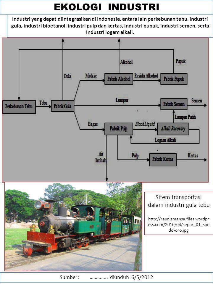 EKOLOGI INDUSTRI Sitem transportasi dalam industri gula tebu