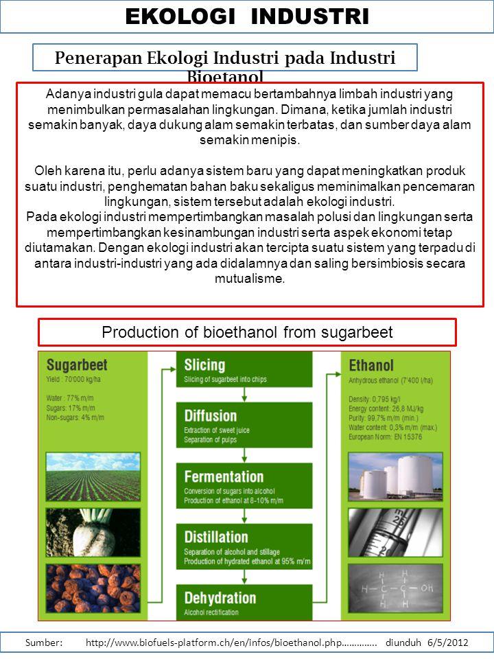 Penerapan Ekologi Industri pada Industri Bioetanol