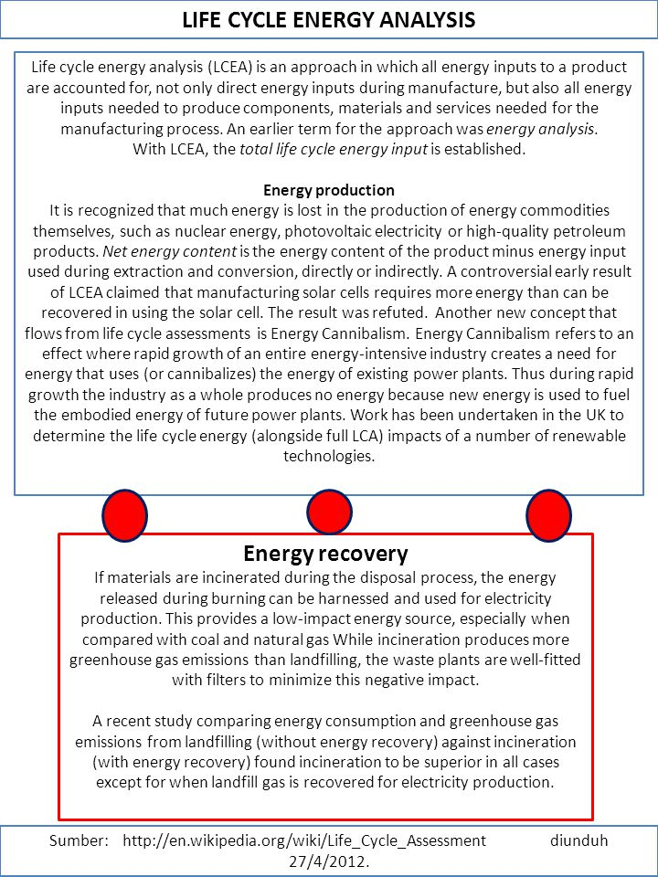 LIFE CYCLE ENERGY ANALYSIS
