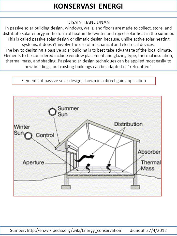 Elements of passive solar design, shown in a direct gain application