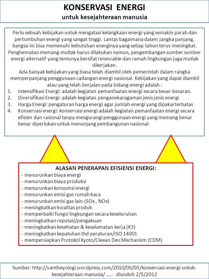 untuk kesejahteraan manusia ALASAN PENERAPAN EFISIENSI ENERGI: