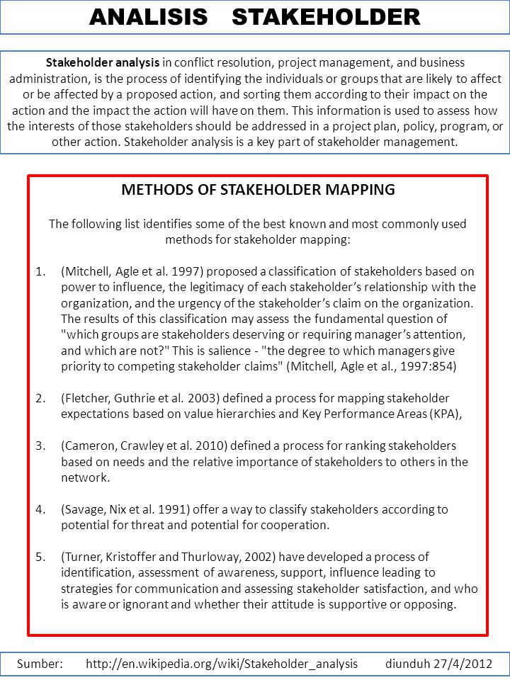 METHODS OF STAKEHOLDER MAPPING