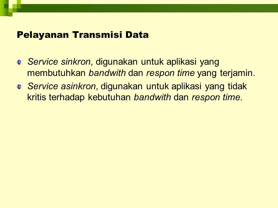 Pelayanan Transmisi Data