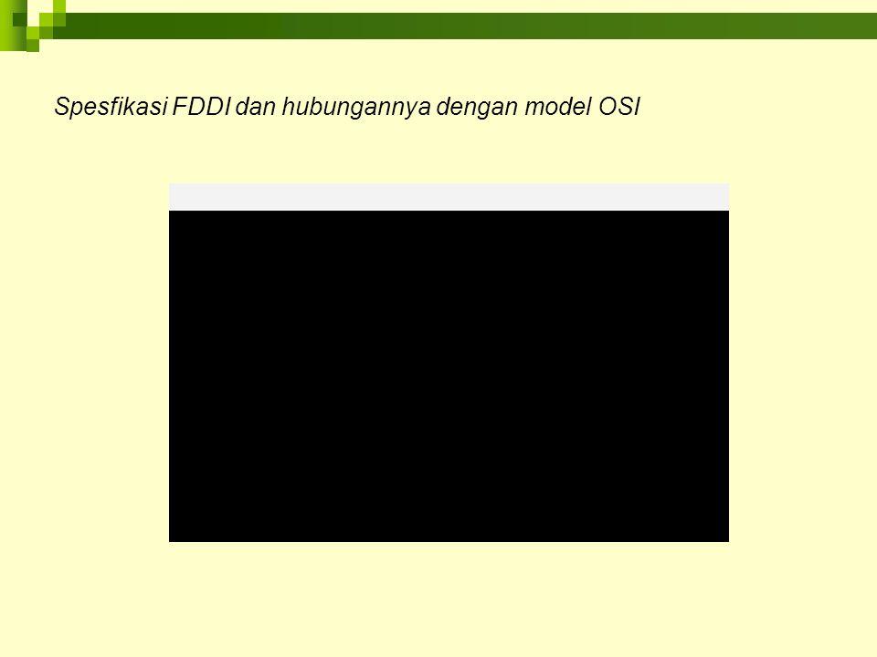 Spesfikasi FDDI dan hubungannya dengan model OSI