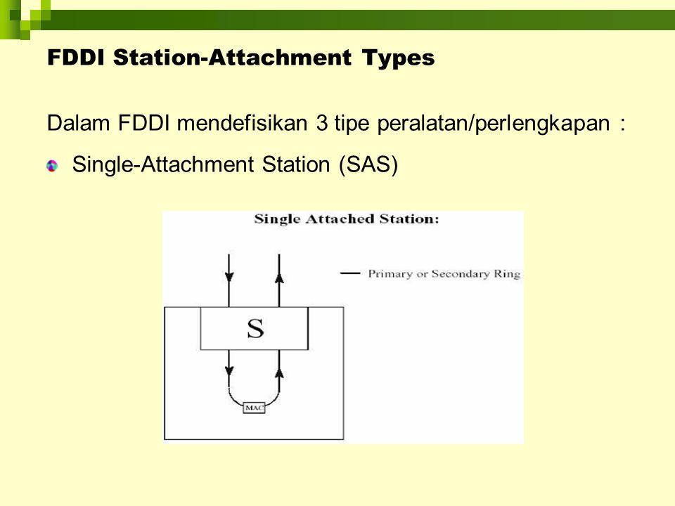 FDDI Station-Attachment Types