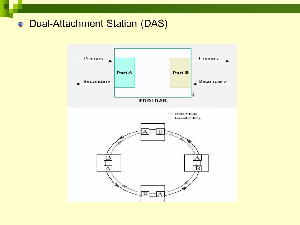 Dual-Attachment Station (DAS)
