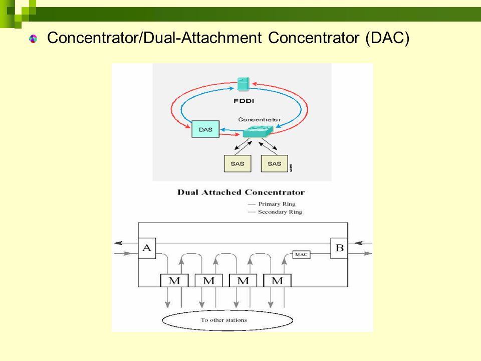Concentrator/Dual-Attachment Concentrator (DAC)