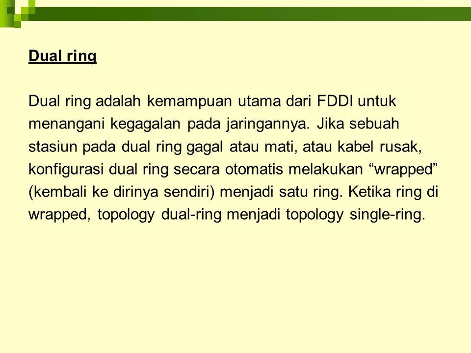 Dual ring Dual ring adalah kemampuan utama dari FDDI untuk. menangani kegagalan pada jaringannya. Jika sebuah.