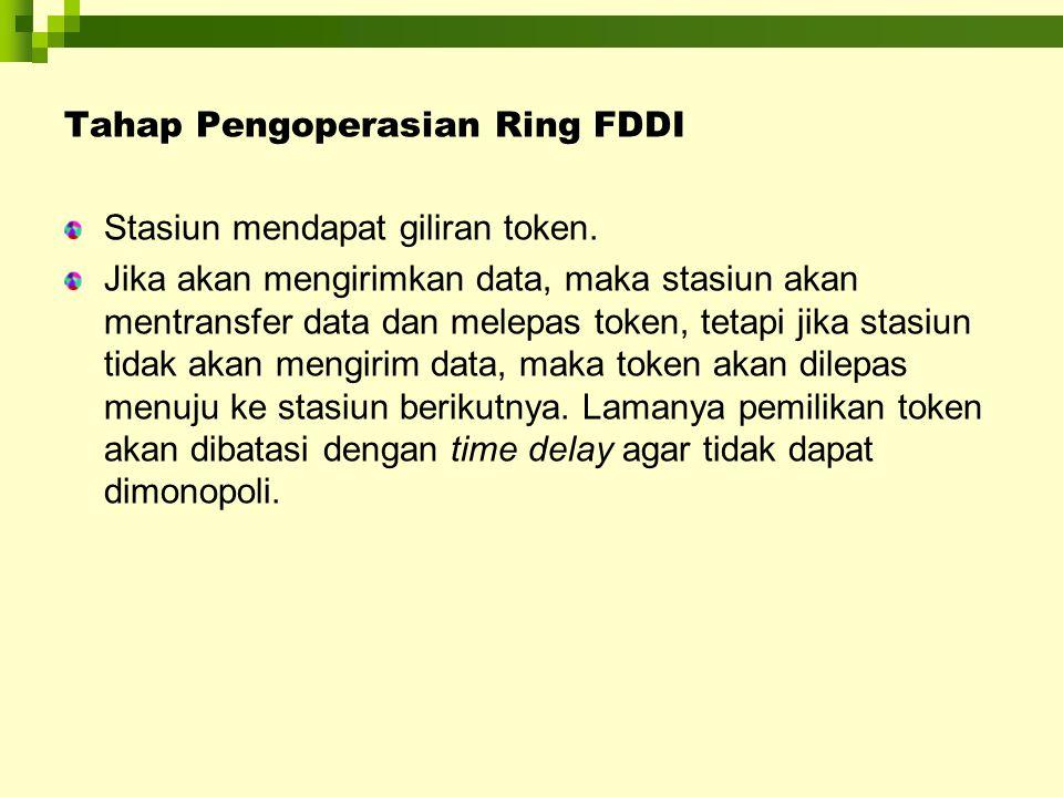 Tahap Pengoperasian Ring FDDI