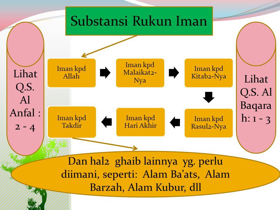 Substansi Rukun Iman Lihat Q.S. Al Anfal : 2 - 4