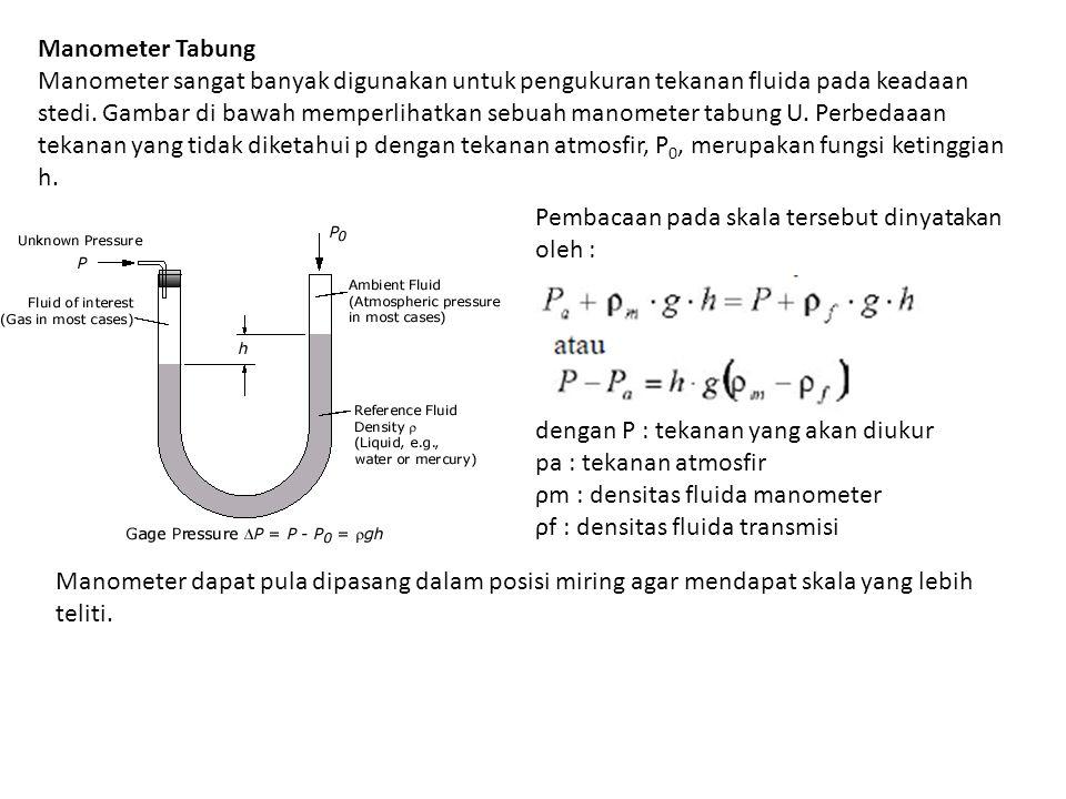 Manometer Tabung