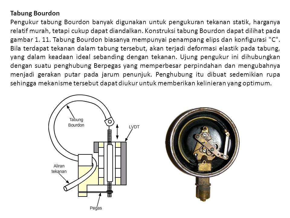 Tabung Bourdon