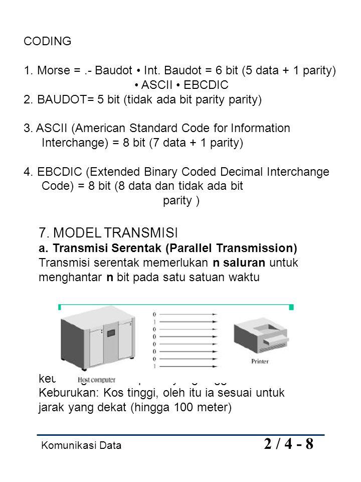 7. MODEL TRANSMISI CODING