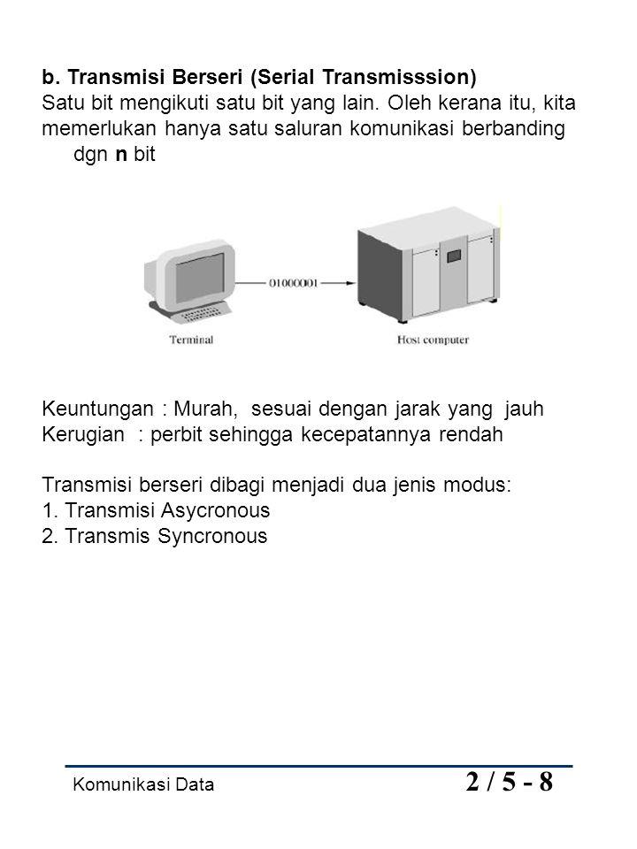 b. Transmisi Berseri (Serial Transmisssion)