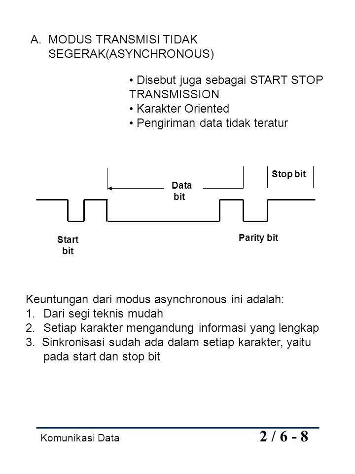 MODUS TRANSMISI TIDAK SEGERAK(ASYNCHRONOUS)