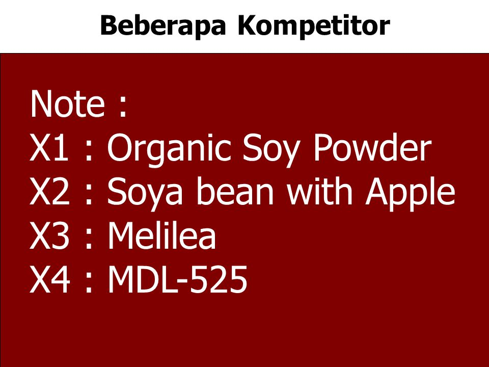 X1 : Organic Soy Powder X2 : Soya bean with Apple X3 : Melilea