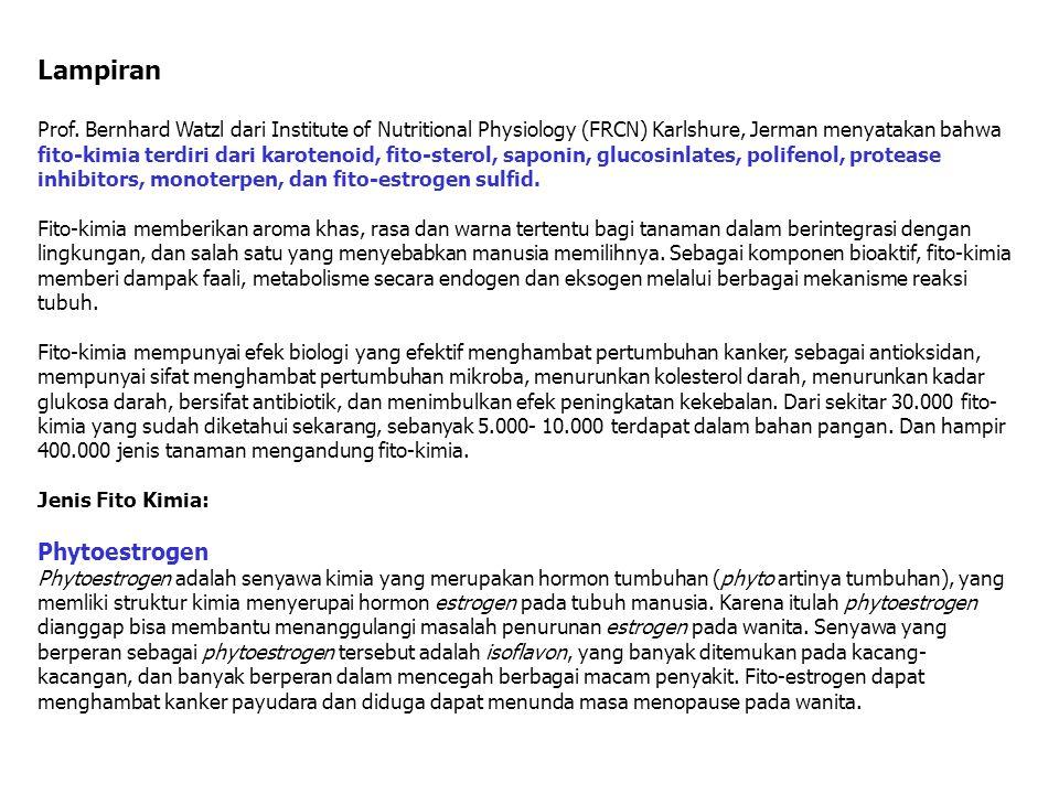 Lampiran Phytoestrogen