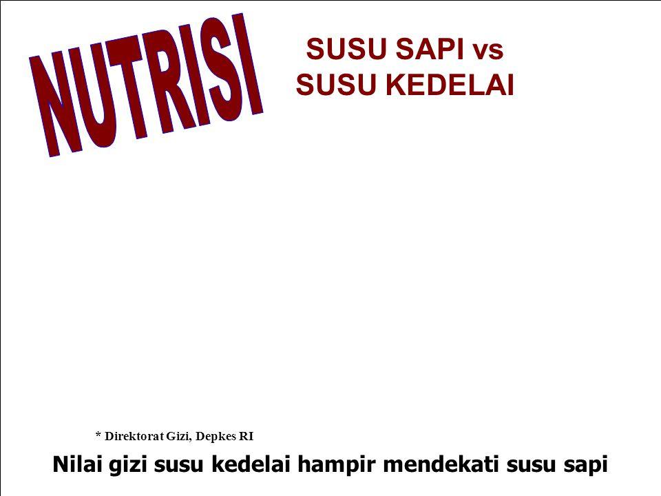 SUSU SAPI vs SUSU KEDELAI