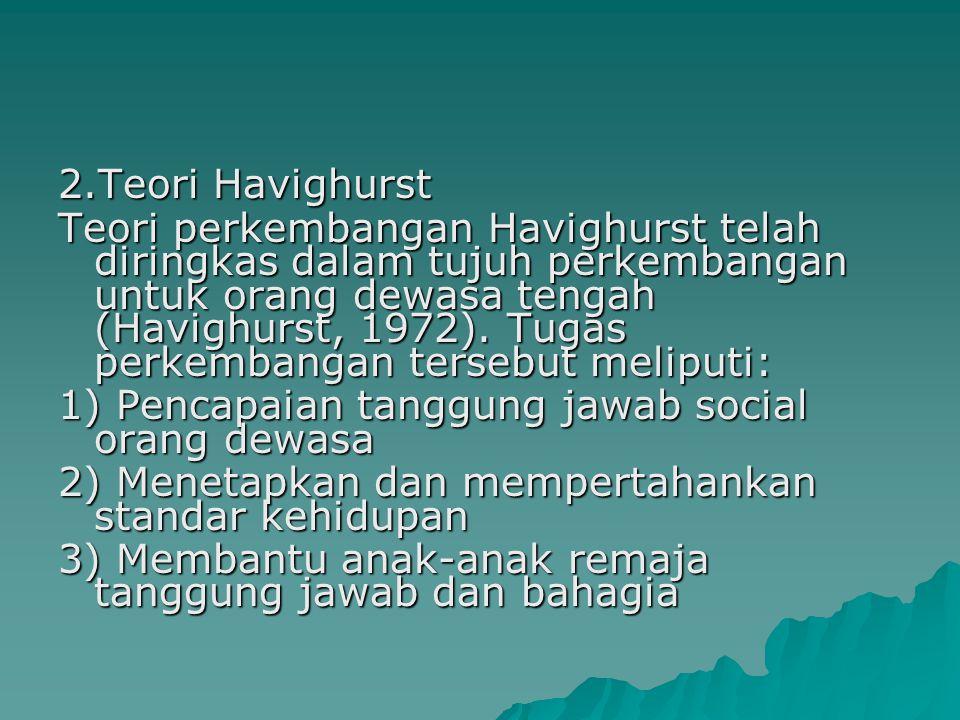 2.Teori Havighurst