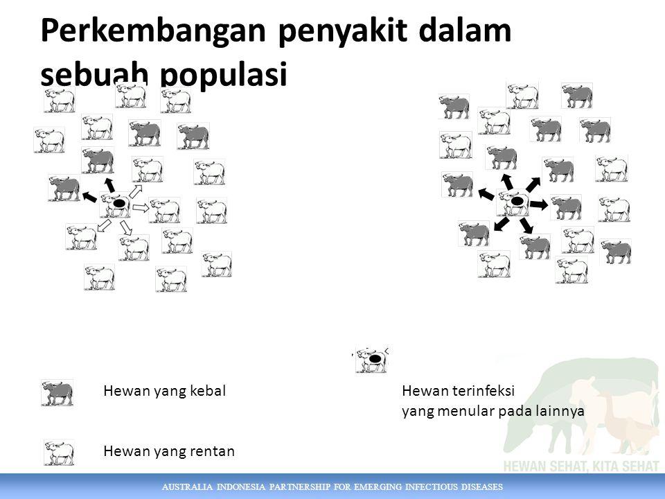 Perkembangan penyakit dalam sebuah populasi