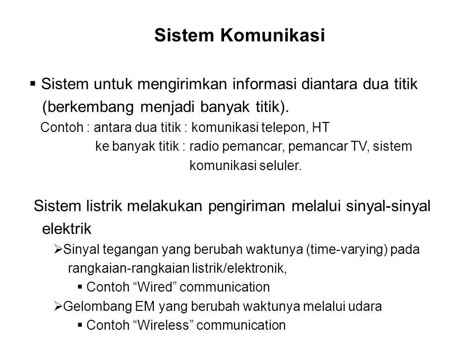 Sistem Komunikasi Sistem untuk mengirimkan informasi diantara dua titik. (berkembang menjadi banyak titik).