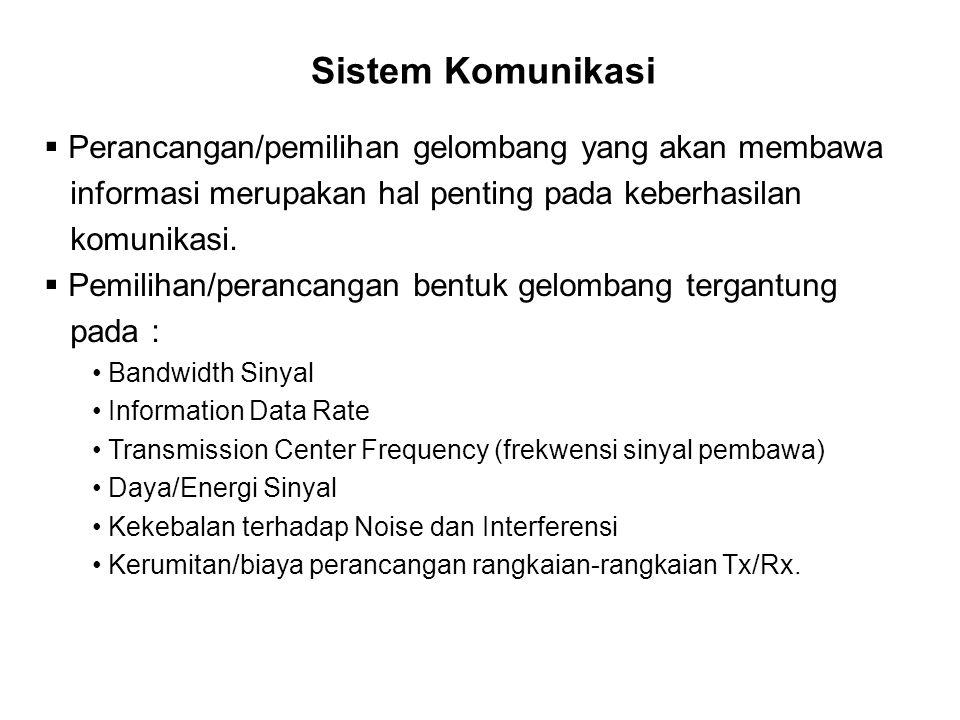 Sistem Komunikasi Perancangan/pemilihan gelombang yang akan membawa