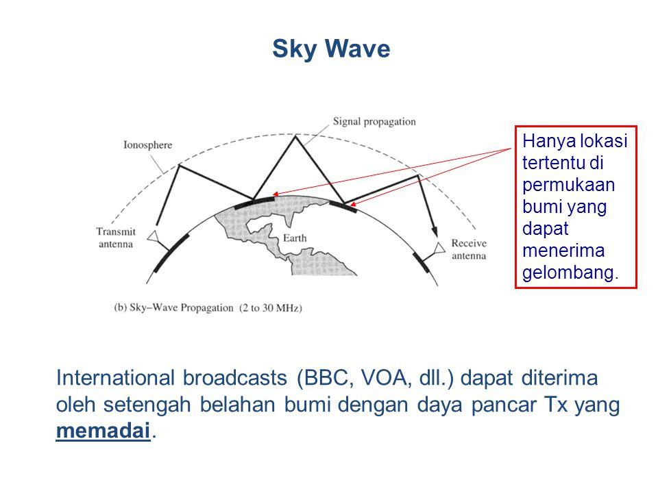 Sky Wave Hanya lokasi tertentu di permukaan bumi yang dapat menerima gelombang.