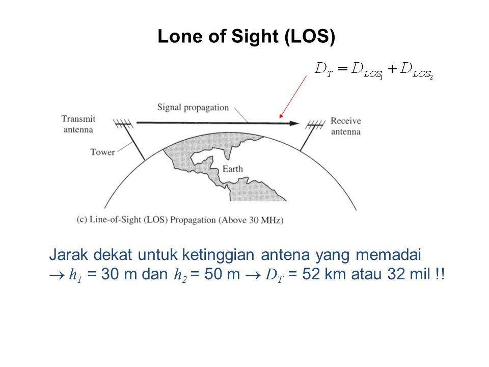 Lone of Sight (LOS) Jarak dekat untuk ketinggian antena yang memadai