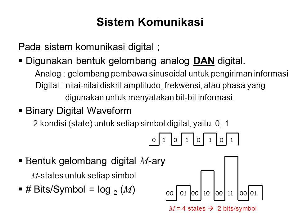 Sistem Komunikasi Pada sistem komunikasi digital ;