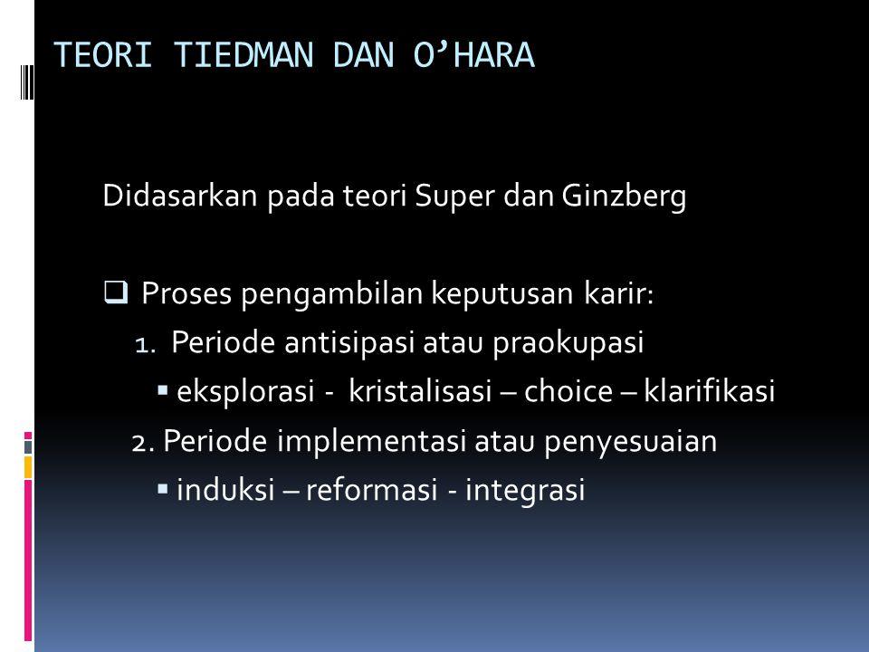 TEORI TIEDMAN DAN O'HARA