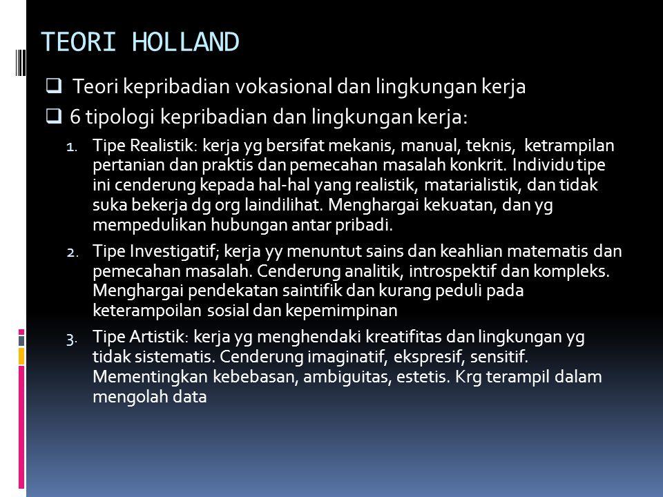 TEORI HOLLAND Teori kepribadian vokasional dan lingkungan kerja