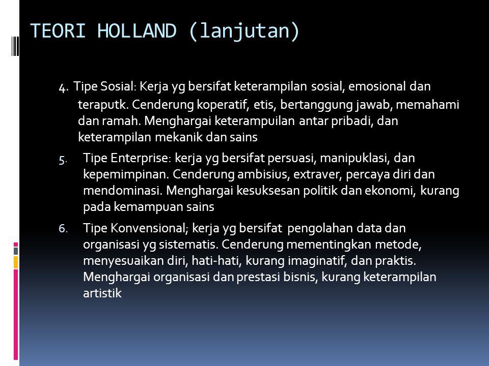 TEORI HOLLAND (lanjutan)
