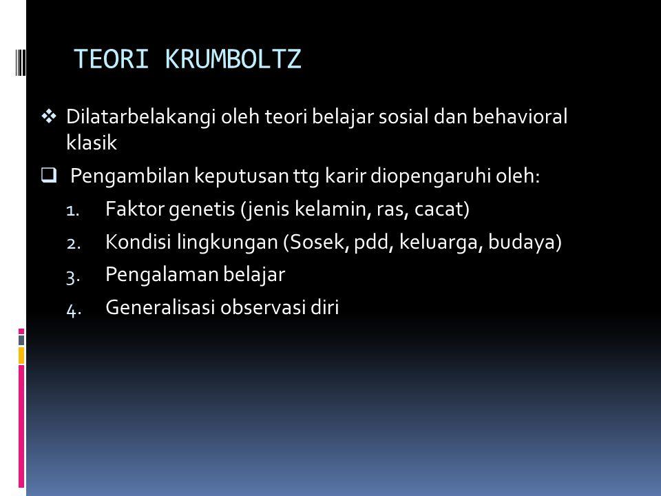 TEORI KRUMBOLTZ Dilatarbelakangi oleh teori belajar sosial dan behavioral klasik. Pengambilan keputusan ttg karir diopengaruhi oleh: