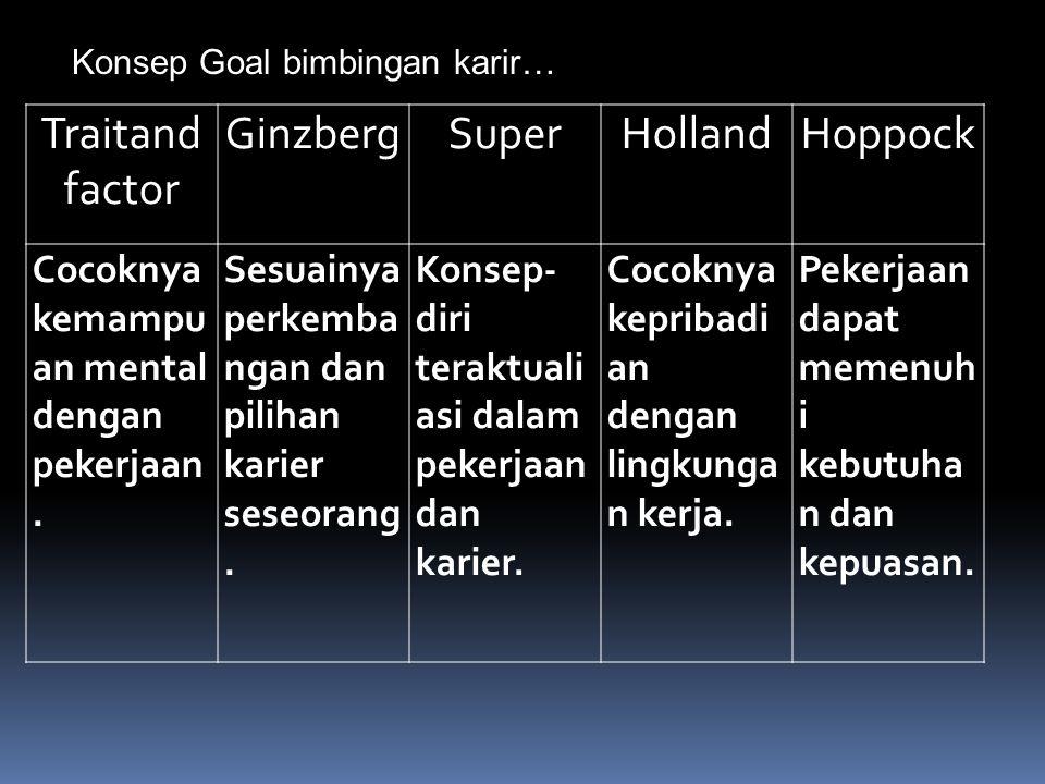 Traitand factor Ginzberg Super Holland Hoppock
