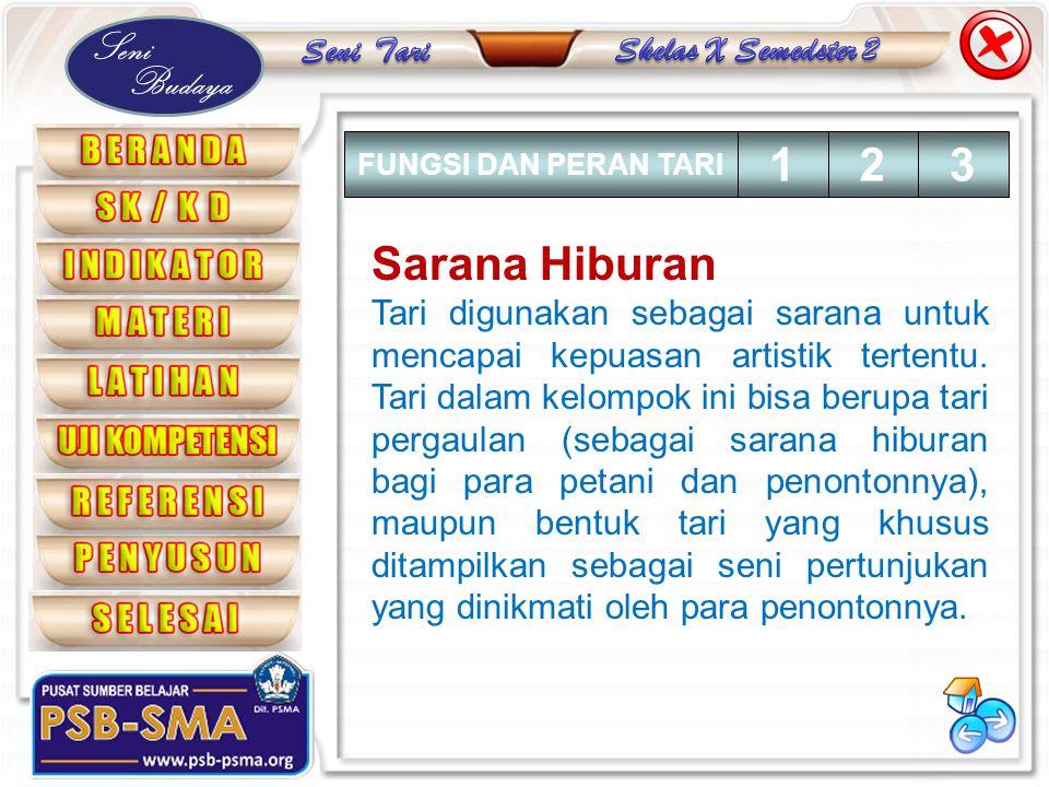 FUNGSI DAN PERAN TARI 1. 2. 3. Sarana Hiburan.