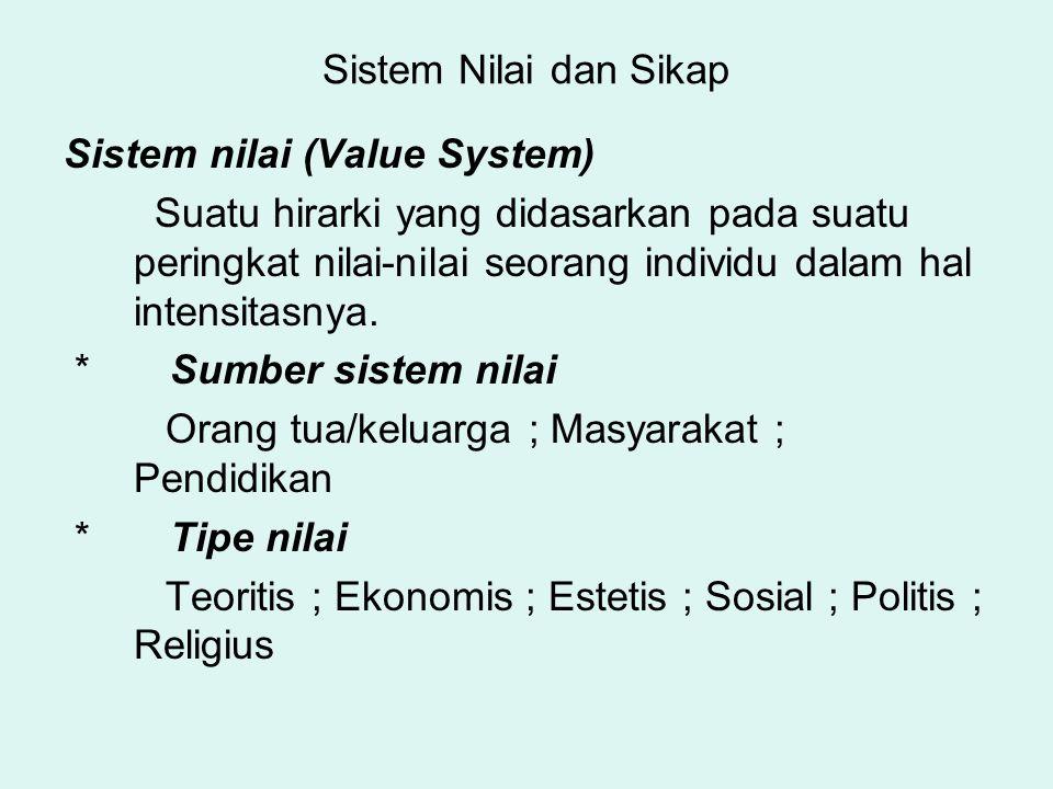 Sistem Nilai dan Sikap Sistem nilai (Value System)