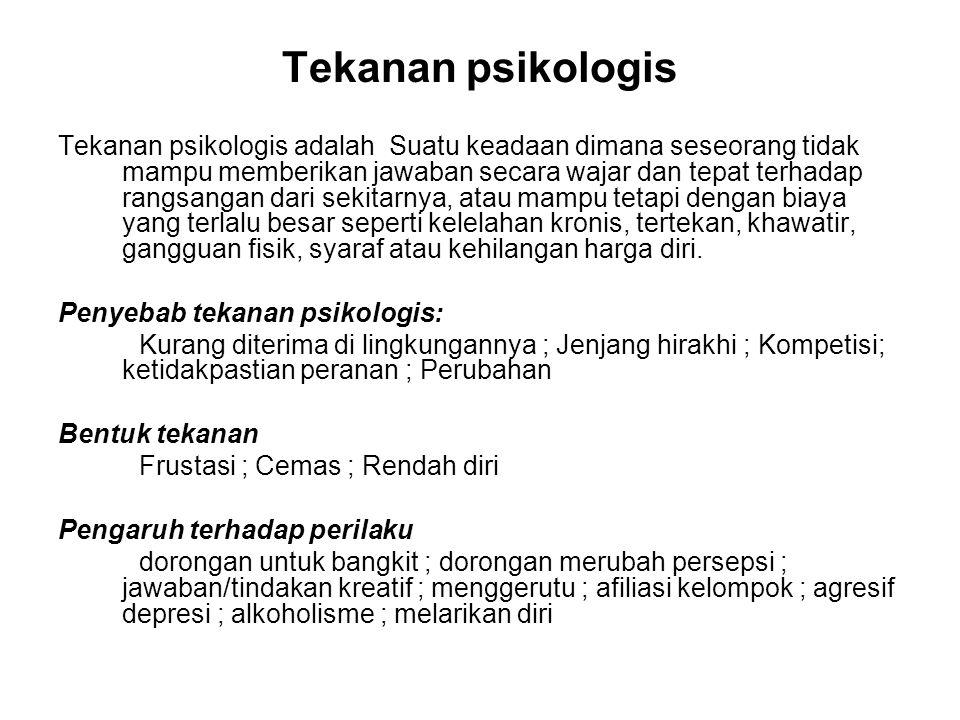 Tekanan psikologis