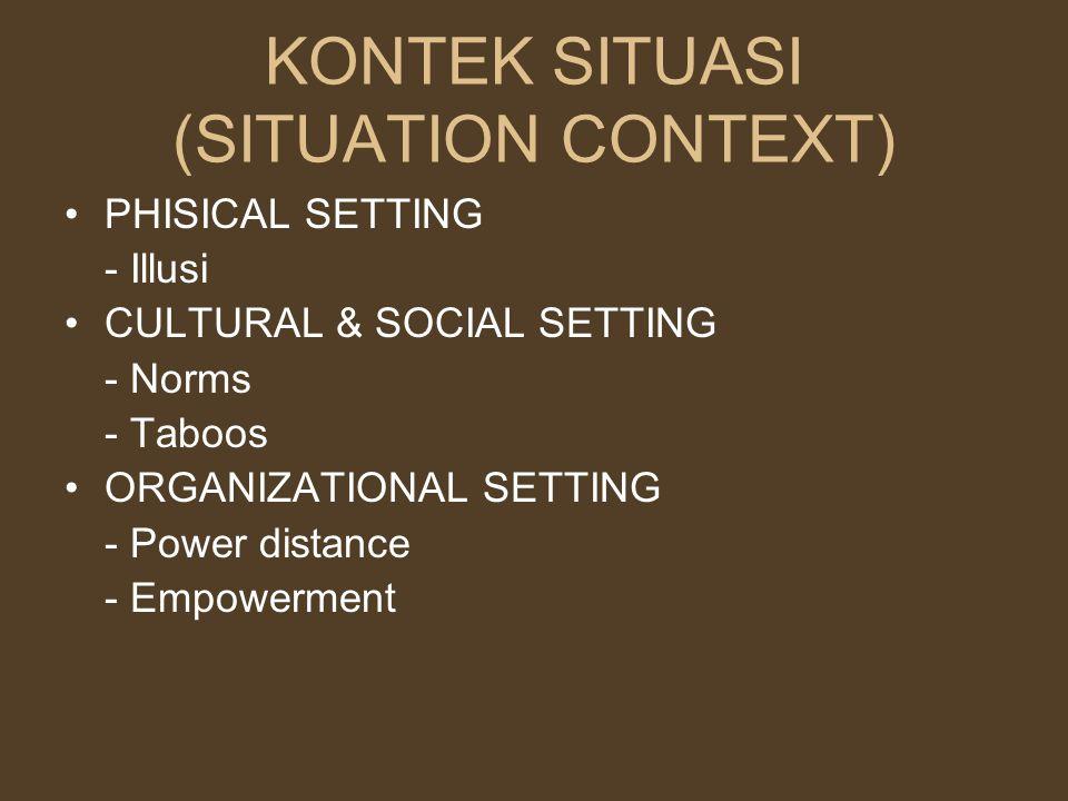KONTEK SITUASI (SITUATION CONTEXT)