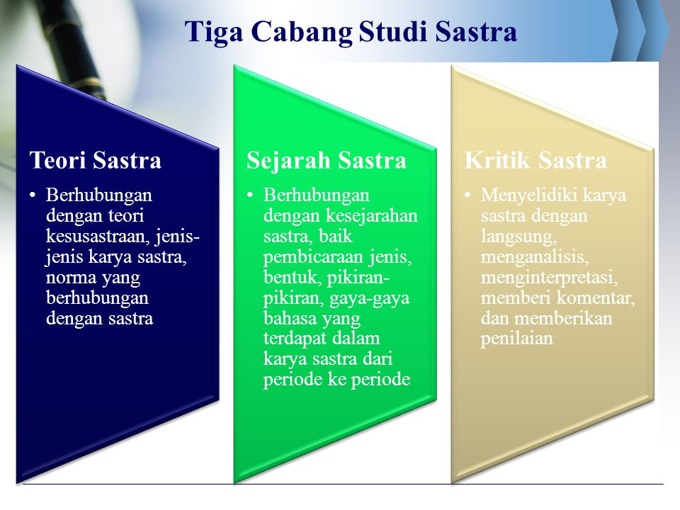 Tiga Cabang Studi Sastra