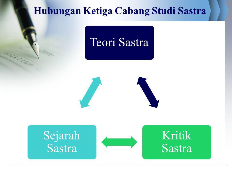Hubungan Ketiga Cabang Studi Sastra